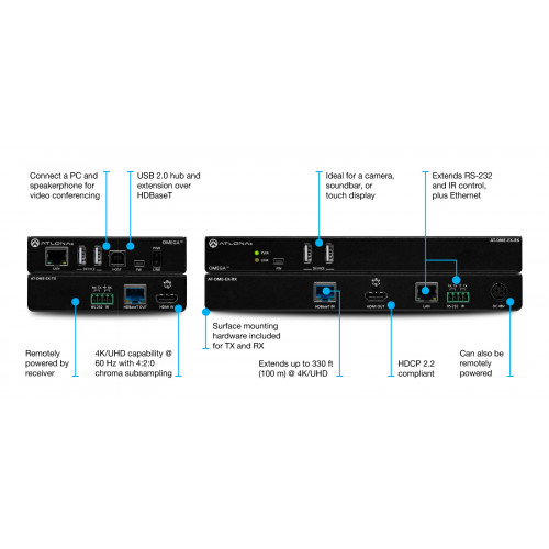 AT-OME-EX-RX приемник видеосигнала ATLONA Omega 4K/UHD HDMI/USB over HDBaseT Receiver (330')