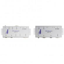EVS-SET-1-II Видео удлинитель/репитер APANTAC PS2, USB, RS-422, & VGA over Cat5e/6 Extender Set (600')