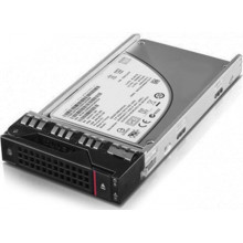00AE995 SSD Накопитель IBM Lenovo 1000GB Enterprise IO3 FL Adapter for System x